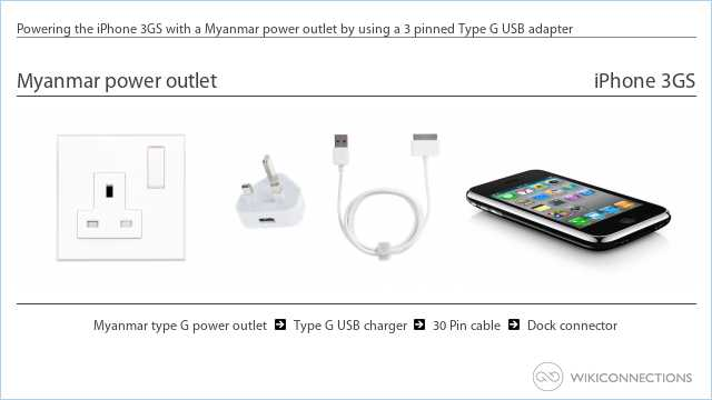 Powering the iPhone 3GS with a Myanmar power outlet by using a 3 pinned Type G USB adapter