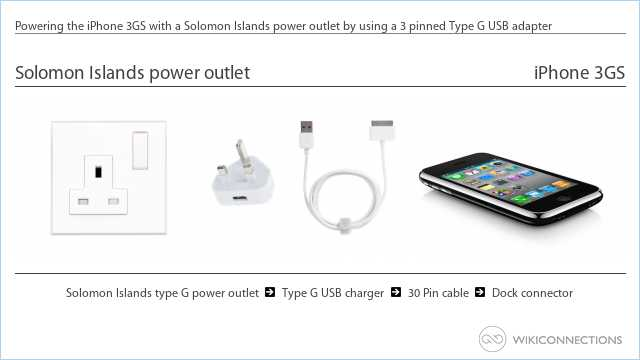 Powering the iPhone 3GS with a Solomon Islands power outlet by using a 3 pinned Type G USB adapter