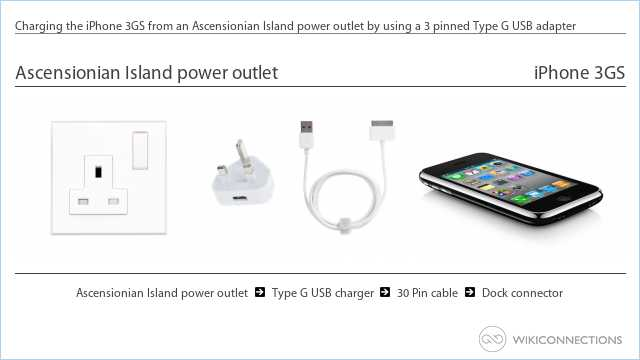 Charging the iPhone 3GS from an Ascensionian Island power outlet by using a 3 pinned Type G USB adapter