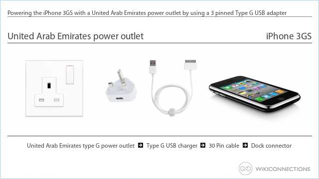 Powering the iPhone 3GS with a United Arab Emirates power outlet by using a 3 pinned Type G USB adapter