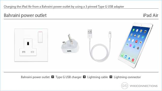 Charging the iPad Air from a Bahraini power outlet by using a 3 pinned Type G USB adapter