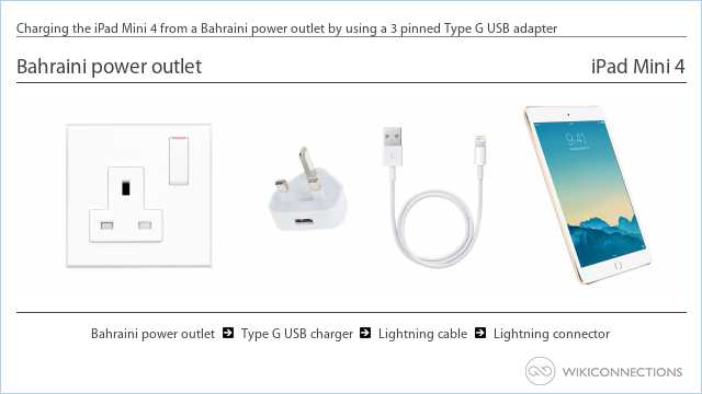 Charging the iPad Mini 4 from a Bahraini power outlet by using a 3 pinned Type G USB adapter
