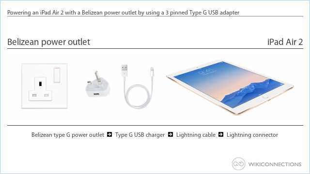 Powering an iPad Air 2 with a Belizean power outlet by using a 3 pinned Type G USB adapter
