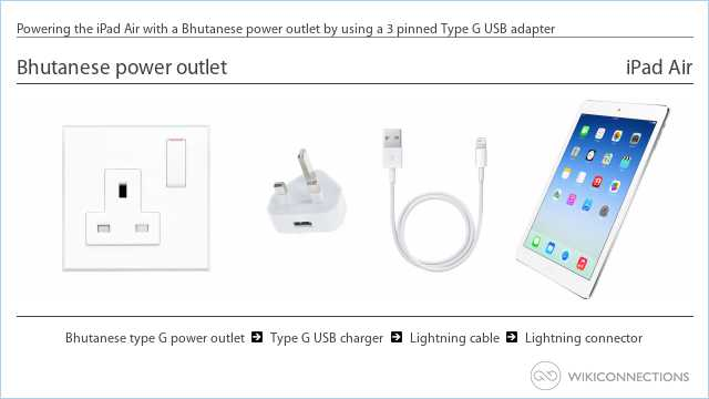 Powering the iPad Air with a Bhutanese power outlet by using a 3 pinned Type G USB adapter