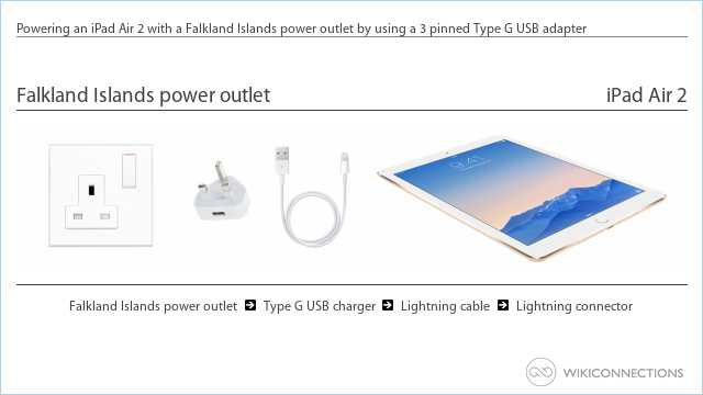 Powering an iPad Air 2 with a Falkland Islands power outlet by using a 3 pinned Type G USB adapter