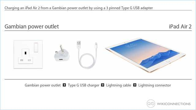 Charging an iPad Air 2 from a Gambian power outlet by using a 3 pinned Type G USB adapter