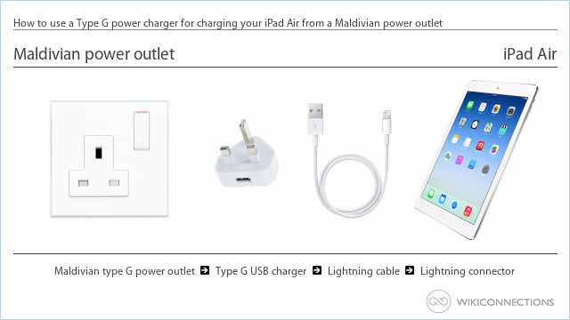 How to use a Type G power charger for charging your iPad Air from a Maldivian power outlet