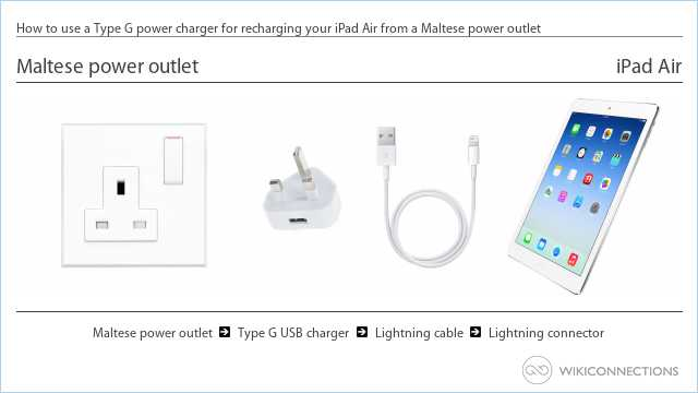 How to use a Type G power charger for recharging your iPad Air from a Maltese power outlet