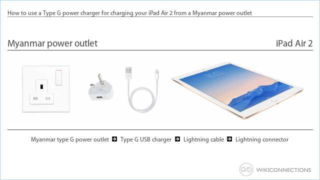 How to use a Type G power charger for charging your iPad Air 2 from a Myanmar power outlet