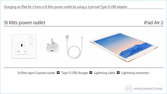 Charging an iPad Air 2 from a St Kitts power outlet by using a 3 pinned Type G USB adapter
