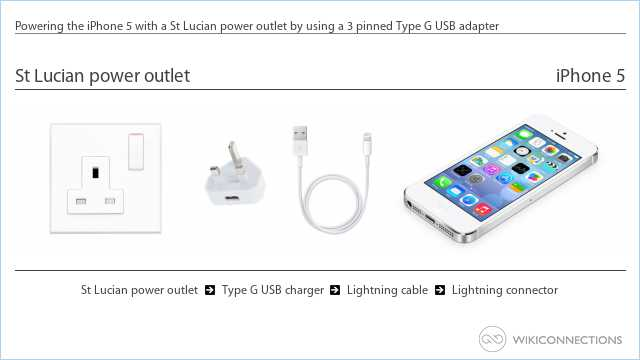 Powering the iPhone 5 with a St Lucian power outlet by using a 3 pinned Type G USB adapter