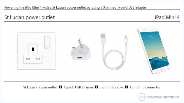Powering the iPad Mini 4 with a St Lucian power outlet by using a 3 pinned Type G USB adapter