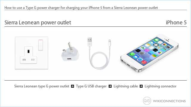 How to use a Type G power charger for charging your iPhone 5 from a Sierra Leonean power outlet