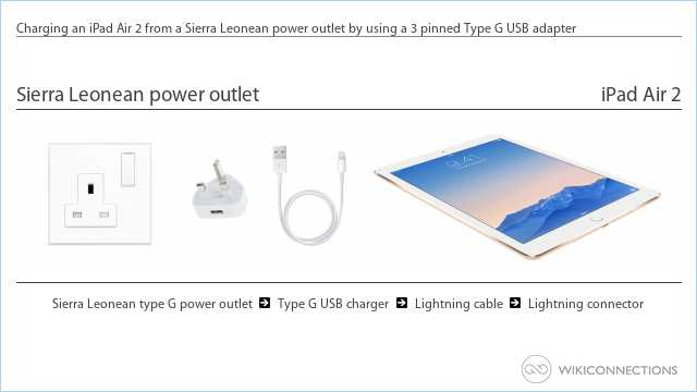 Charging an iPad Air 2 from a Sierra Leonean power outlet by using a 3 pinned Type G USB adapter