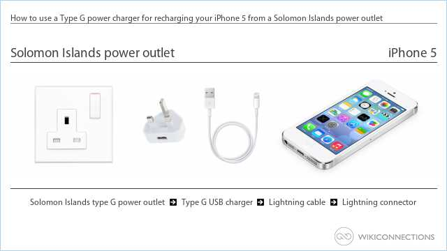 How to use a Type G power charger for recharging your iPhone 5 from a Solomon Islands power outlet