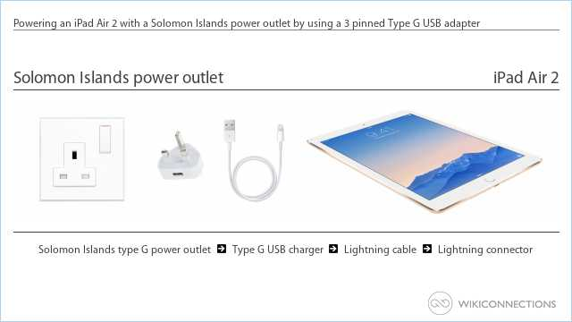 Powering an iPad Air 2 with a Solomon Islands power outlet by using a 3 pinned Type G USB adapter