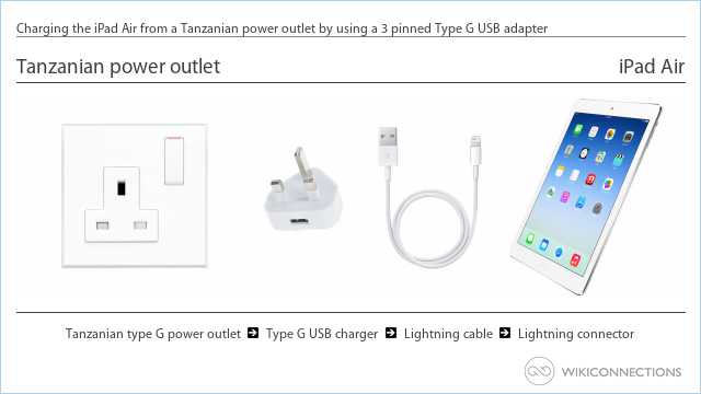 Charging the iPad Air from a Tanzanian power outlet by using a 3 pinned Type G USB adapter