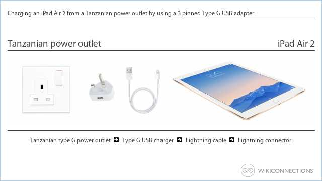 Charging an iPad Air 2 from a Tanzanian power outlet by using a 3 pinned Type G USB adapter