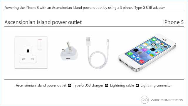 Powering the iPhone 5 with an Ascensionian Island power outlet by using a 3 pinned Type G USB adapter