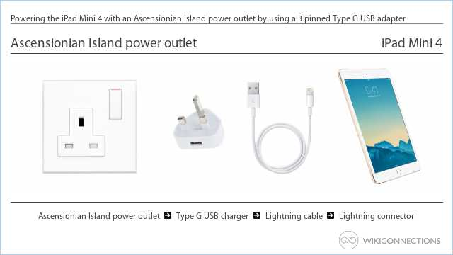 Powering the iPad Mini 4 with an Ascensionian Island power outlet by using a 3 pinned Type G USB adapter