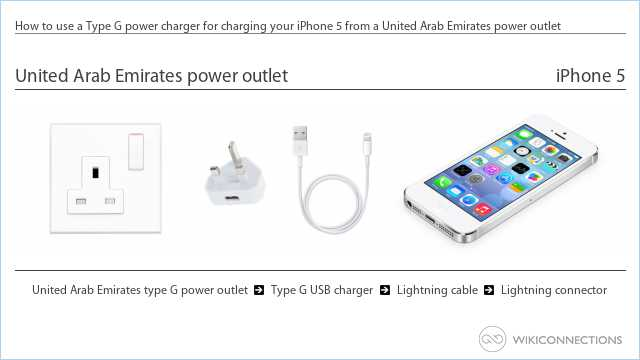 How to use a Type G power charger for charging your iPhone 5 from a United Arab Emirates power outlet