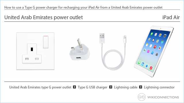 How to use a Type G power charger for recharging your iPad Air from a United Arab Emirates power outlet