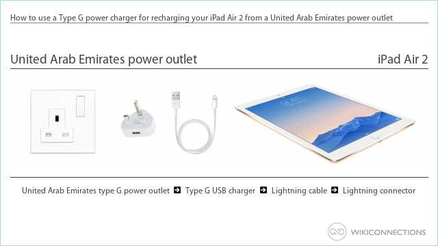 How to use a Type G power charger for recharging your iPad Air 2 from a United Arab Emirates power outlet
