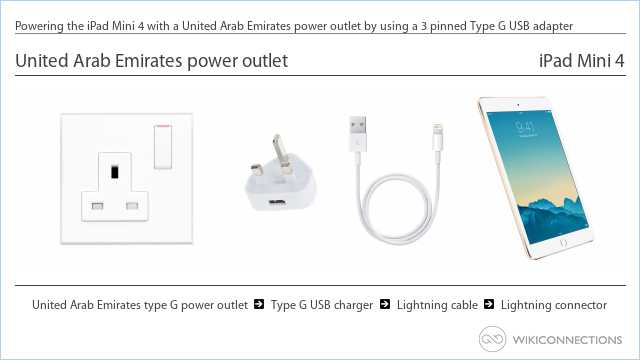 Powering the iPad Mini 4 with a United Arab Emirates power outlet by using a 3 pinned Type G USB adapter