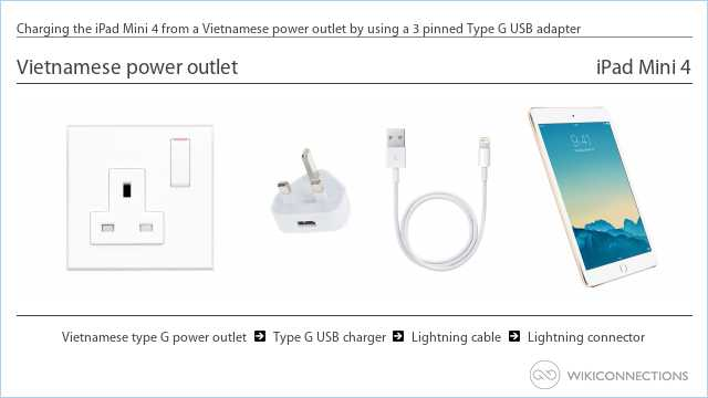 Charging the iPad Mini 4 from a Vietnamese power outlet by using a 3 pinned Type G USB adapter