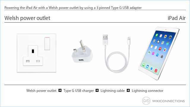 Powering the iPad Air with a Welsh power outlet by using a 3 pinned Type G USB adapter