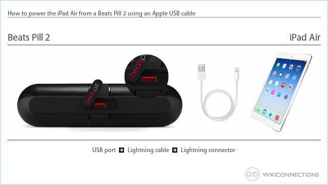 How to power the iPad Air from a Beats Pill 2 using an Apple USB cable