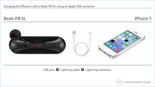 Charging the iPhone 5 with a Beats Pill XL using an Apple USB connector