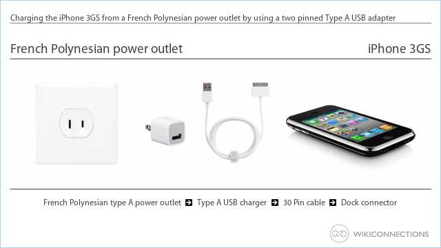 Charging the iPhone 3GS from a French Polynesian power outlet by using a two pinned Type A USB adapter