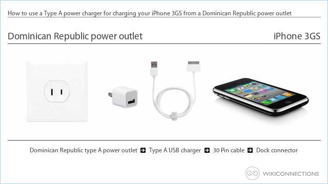 How to use a Type A power charger for charging your iPhone 3GS from a Dominican Republic power outlet