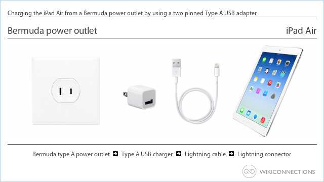 Charging the iPad Air from a Bermuda power outlet by using a two pinned Type A USB adapter