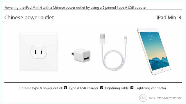 Powering the iPad Mini 4 with a Chinese power outlet by using a 2 pinned Type A USB adapter