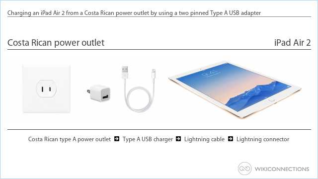Charging an iPad Air 2 from a Costa Rican power outlet by using a two pinned Type A USB adapter