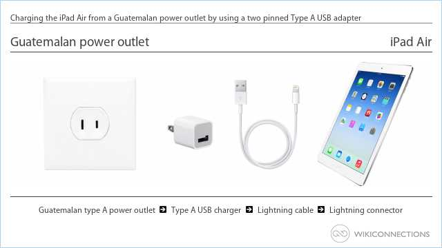 Charging the iPad Air from a Guatemalan power outlet by using a two pinned Type A USB adapter