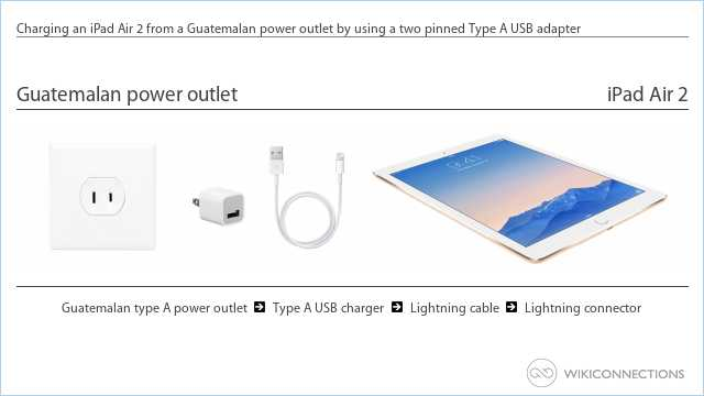 Charging an iPad Air 2 from a Guatemalan power outlet by using a two pinned Type A USB adapter