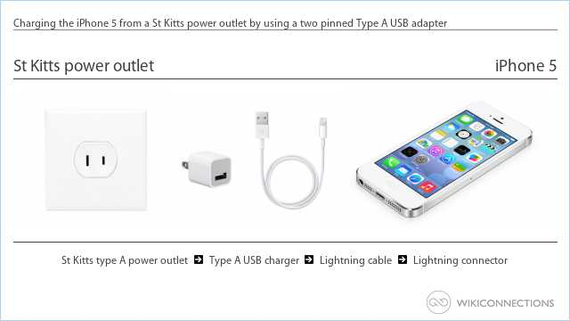 Charging the iPhone 5 from a St Kitts power outlet by using a two pinned Type A USB adapter
