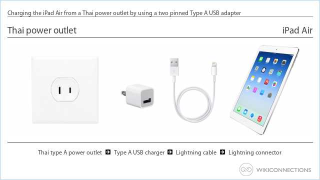 Charging the iPad Air from a Thai power outlet by using a two pinned Type A USB adapter