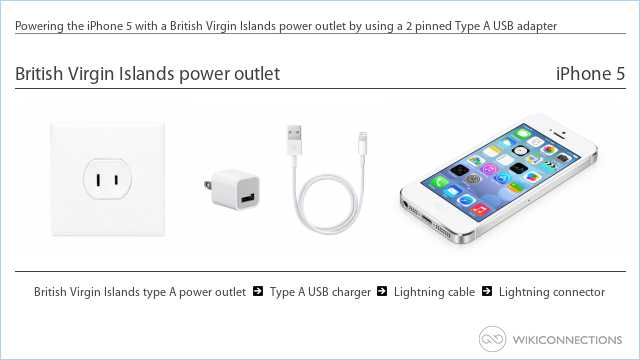 Powering the iPhone 5 with a British Virgin Islands power outlet by using a 2 pinned Type A USB adapter