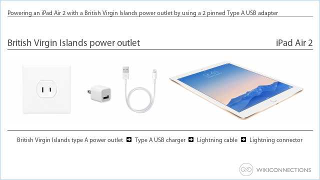 Powering an iPad Air 2 with a British Virgin Islands power outlet by using a 2 pinned Type A USB adapter