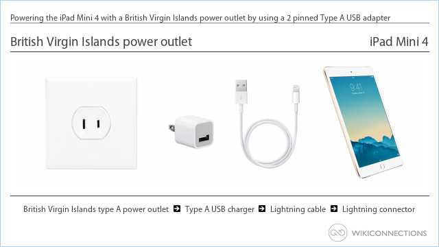 Powering the iPad Mini 4 with a British Virgin Islands power outlet by using a 2 pinned Type A USB adapter