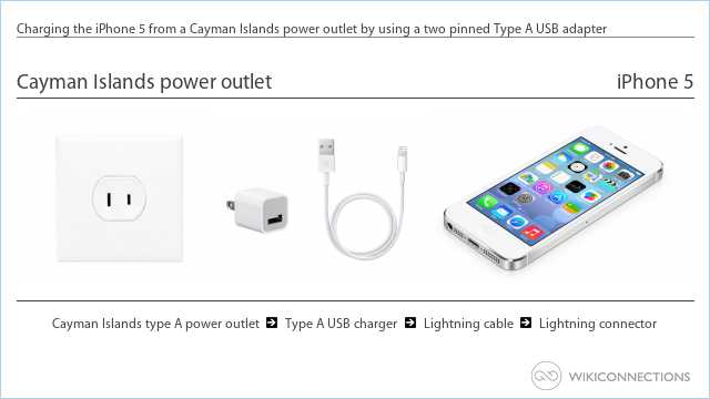Charging the iPhone 5 from a Cayman Islands power outlet by using a two pinned Type A USB adapter