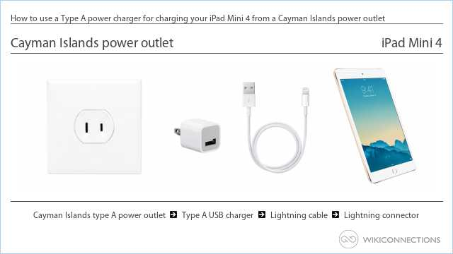 How to use a Type A power charger for charging your iPad Mini 4 from a Cayman Islands power outlet