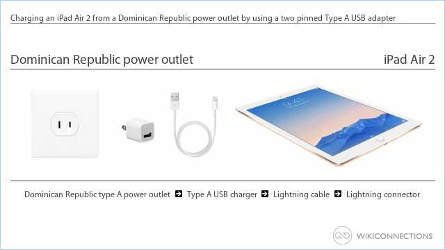 Charging an iPad Air 2 from a Dominican Republic power outlet by using a two pinned Type A USB adapter