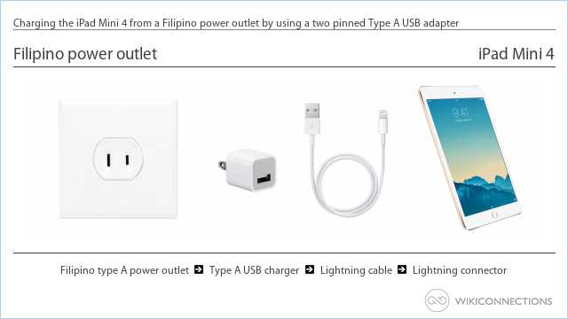 Charging the iPad Mini 4 from a Filipino power outlet by using a two pinned Type A USB adapter