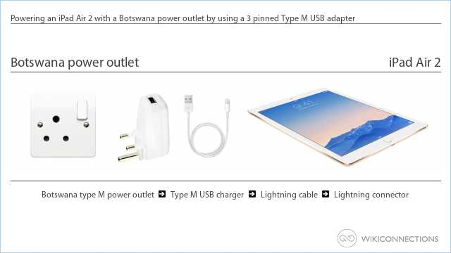 Powering an iPad Air 2 with a Botswana power outlet by using a 3 pinned Type M USB adapter