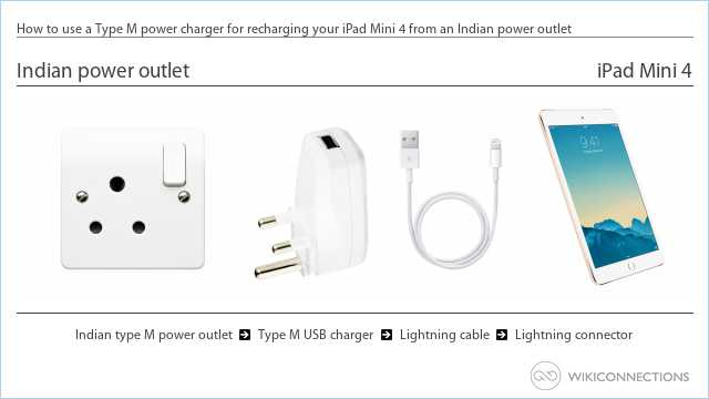 How to use a Type M power charger for recharging your iPad Mini 4 from an Indian power outlet